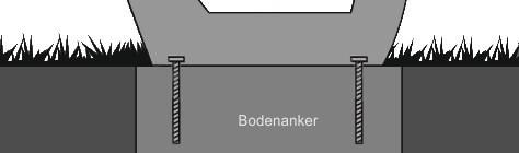 Filigran-IV-BmL-Bodenanker