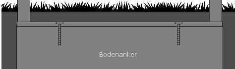 Wagner-Bodenanker
