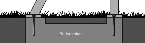 Jugendbank-I-Bodenanker