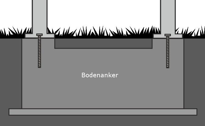 Fantasie-Bodenanker