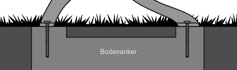 Opera-Bodenanker