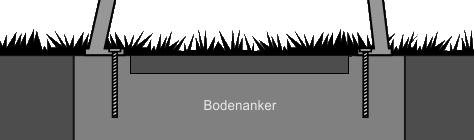 Beethoven-Bodenanker